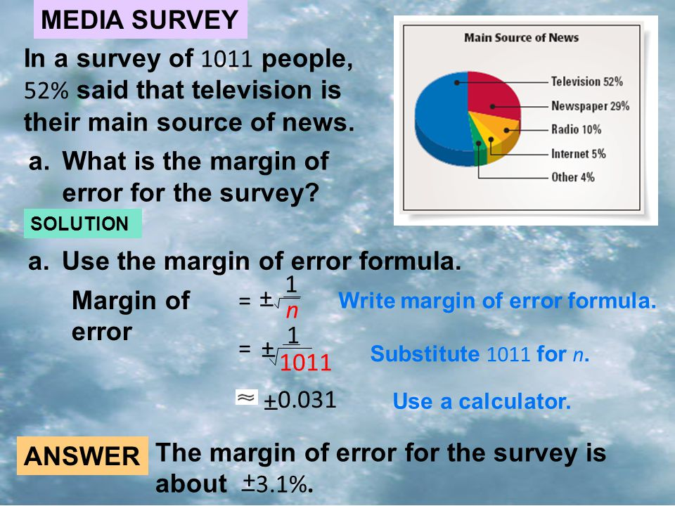 What is the margin of error for the survey