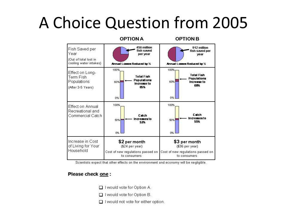 A Choice Question from 2005