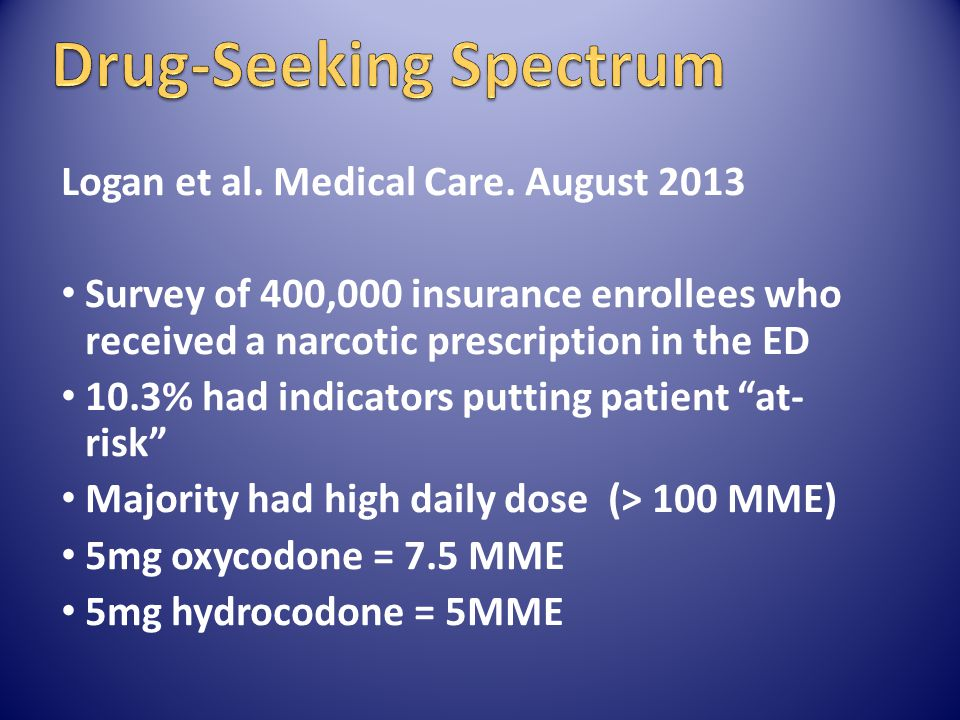 Drug-Seeking Spectrum