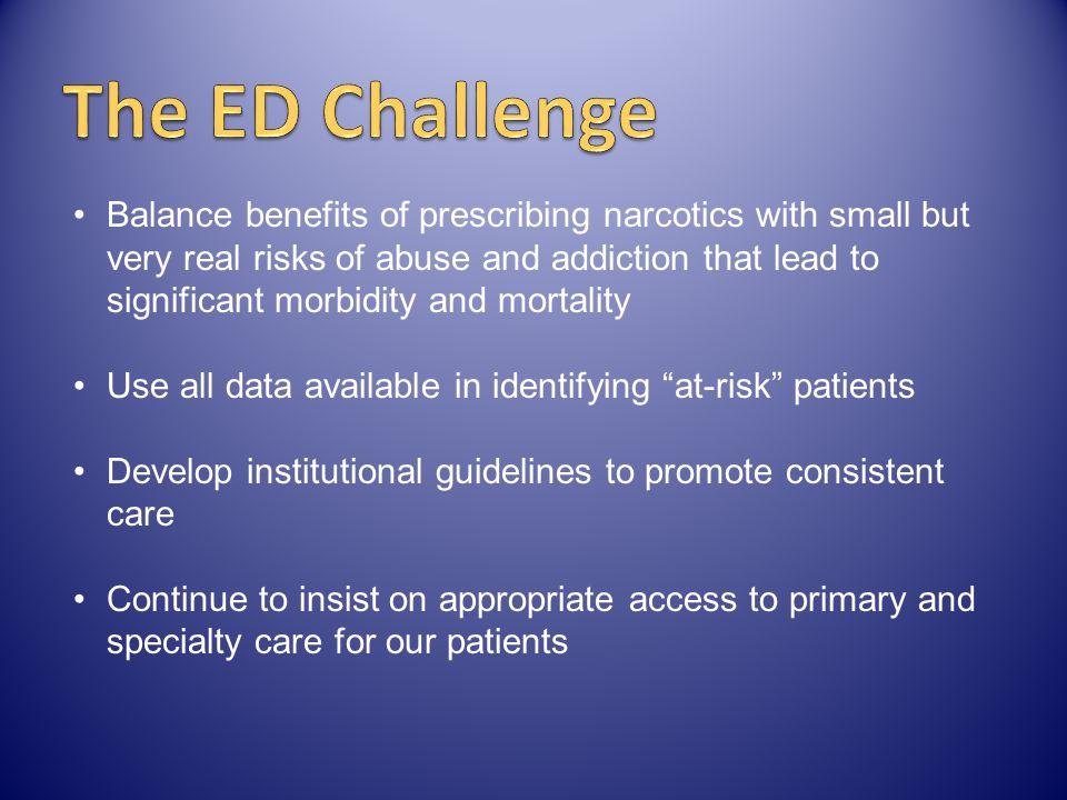 The ED Challenge