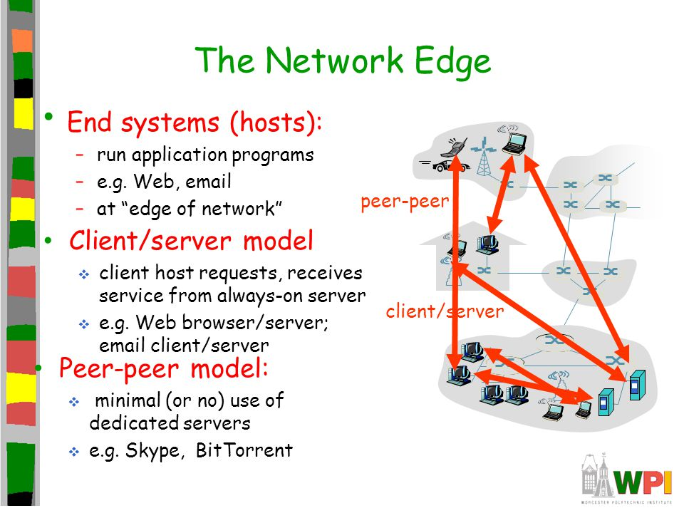 The Network Edge End systems (hosts): Client/server model