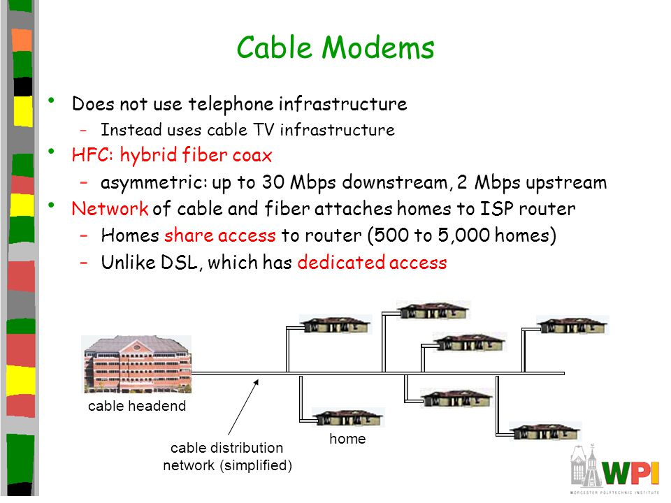 Cable Modems Does not use telephone infrastructure