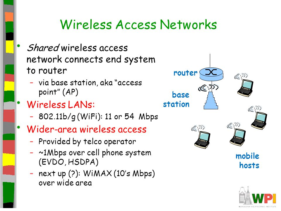 Wireless Access Networks