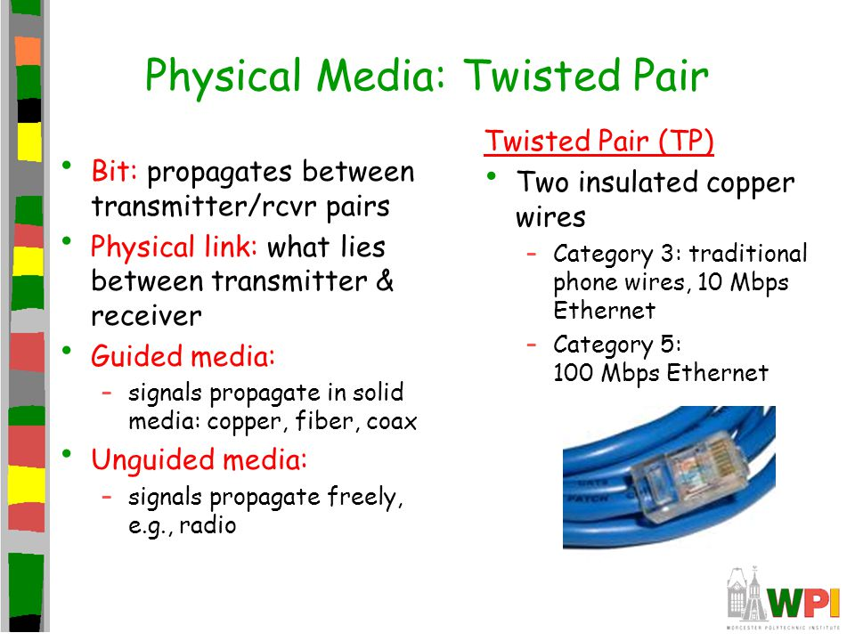 Physical Media: Twisted Pair