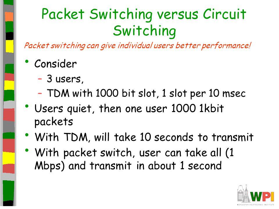 Packet Switching versus Circuit Switching
