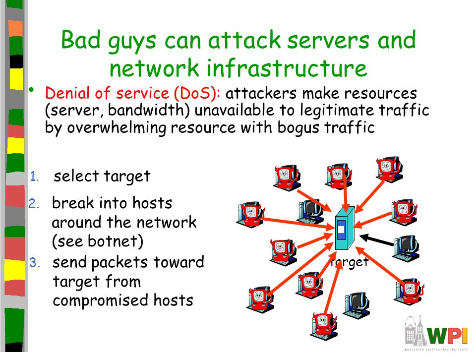 Bad guys can attack servers and network infrastructure
