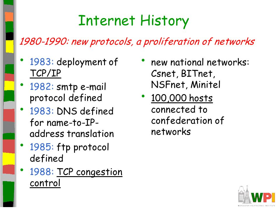 Internet History : new protocols, a proliferation of networks