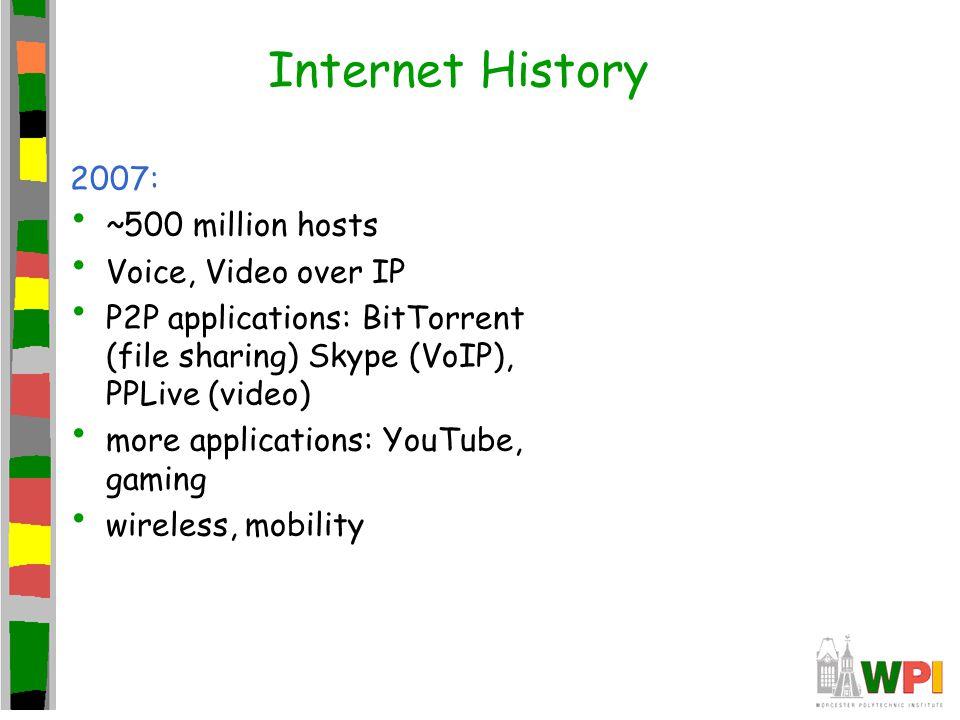 Internet History 2007: ~500 million hosts Voice, Video over IP