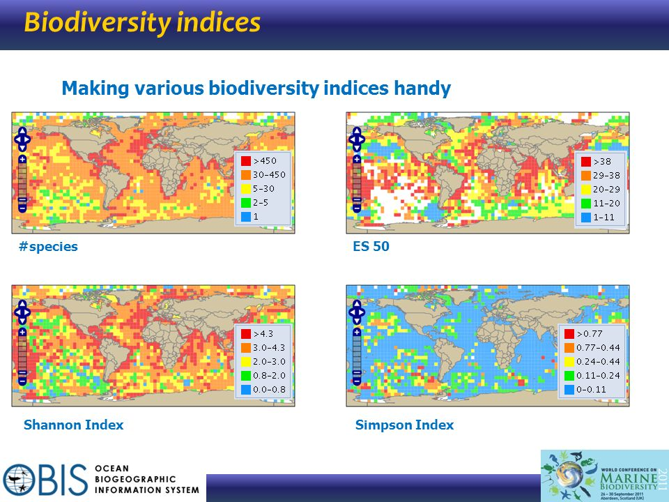 Biodiversity indices Making various biodiversity indices handy