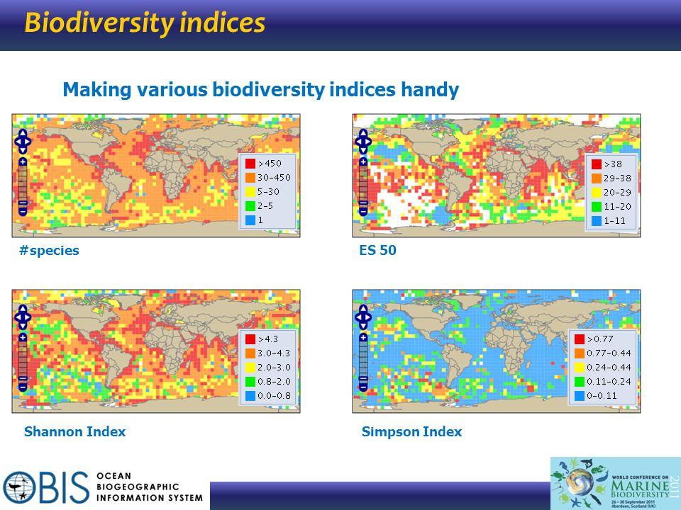 Biodiversity indices Making various biodiversity indices handy