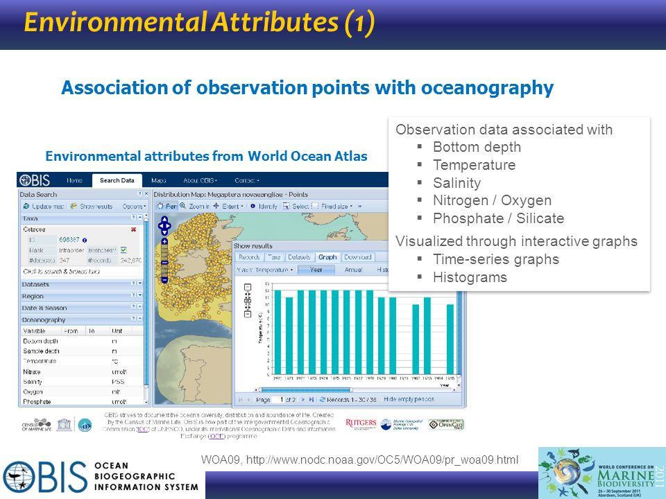 Environmental Attributes (1)