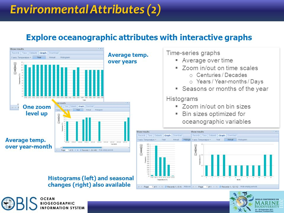 Environmental Attributes (2)