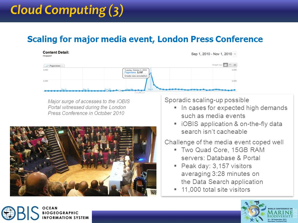Cloud Computing (3) Scaling for major media event, London Press Conference. Sporadic scaling-up possible.