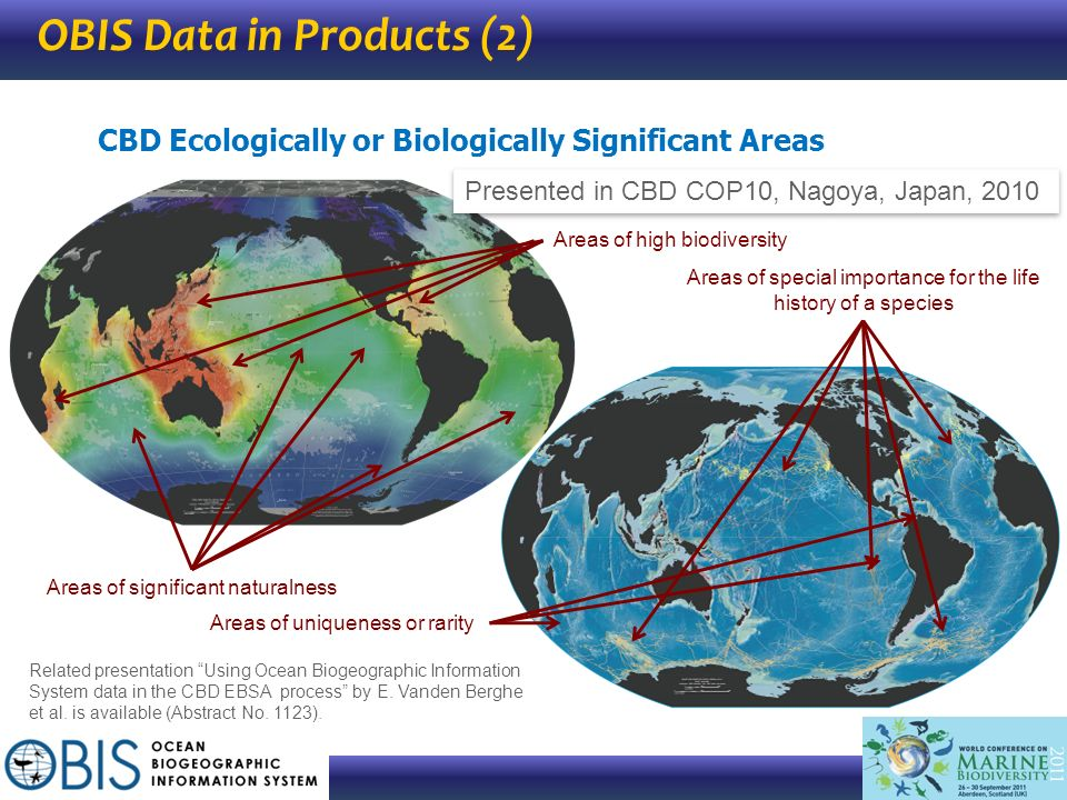 OBIS Data in Products (2)