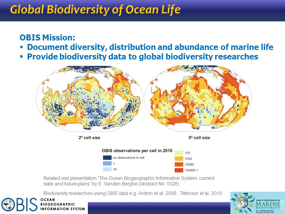 Global Biodiversity of Ocean Life