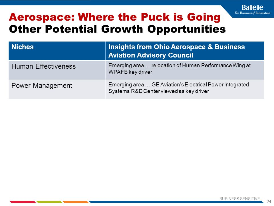 Aerospace: Where the Puck is Going Other Potential Growth Opportunities