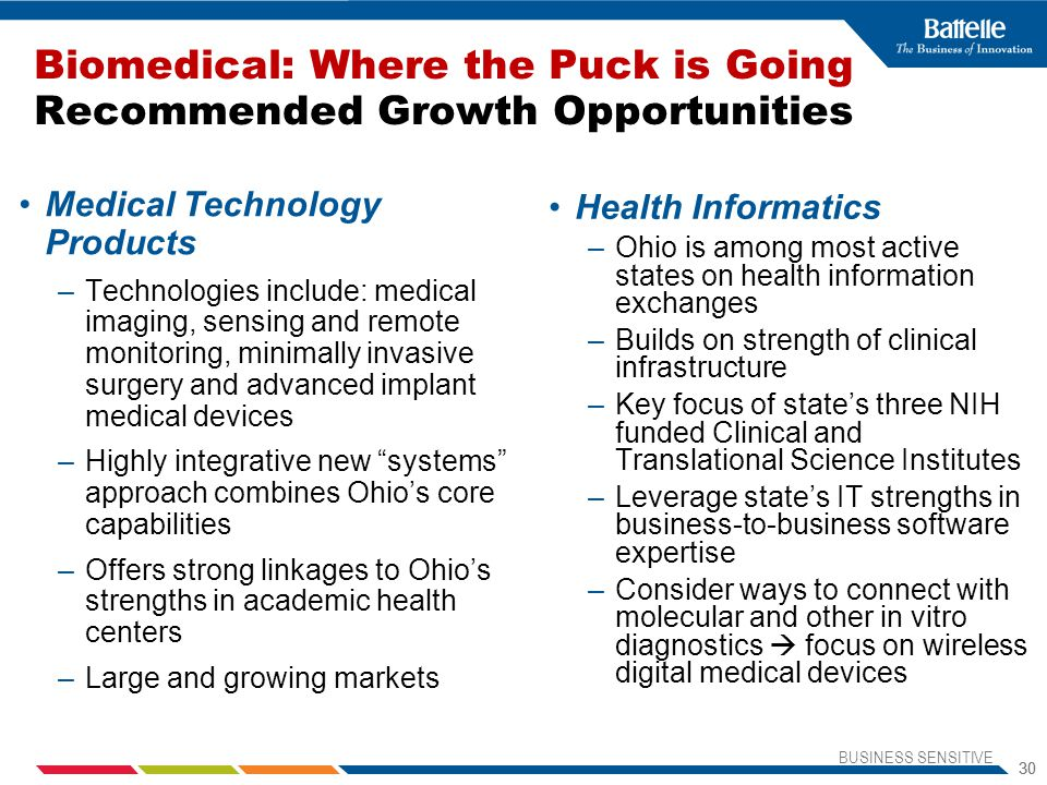 Biomedical: Where the Puck is Going Recommended Growth Opportunities