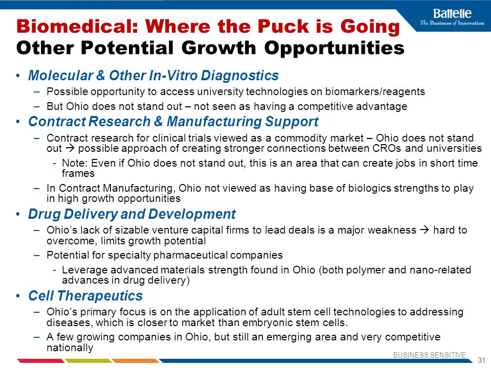 Biomedical: Where the Puck is Going Other Potential Growth Opportunities