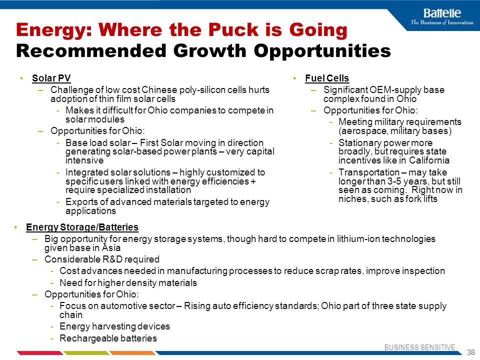 Energy: Where the Puck is Going Recommended Growth Opportunities