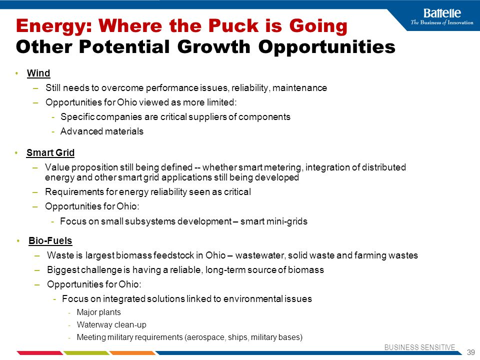 Energy: Where the Puck is Going Other Potential Growth Opportunities