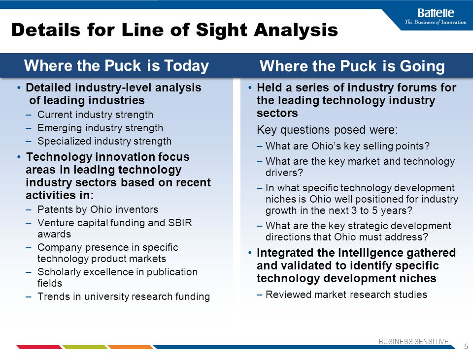 Details for Line of Sight Analysis