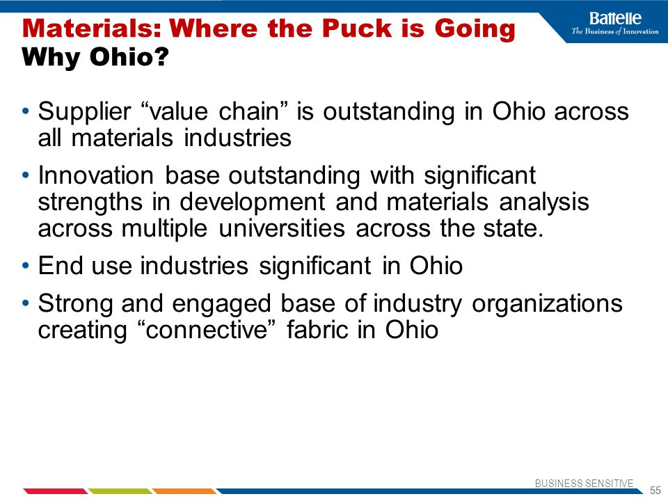 Materials: Where the Puck is Going Why Ohio