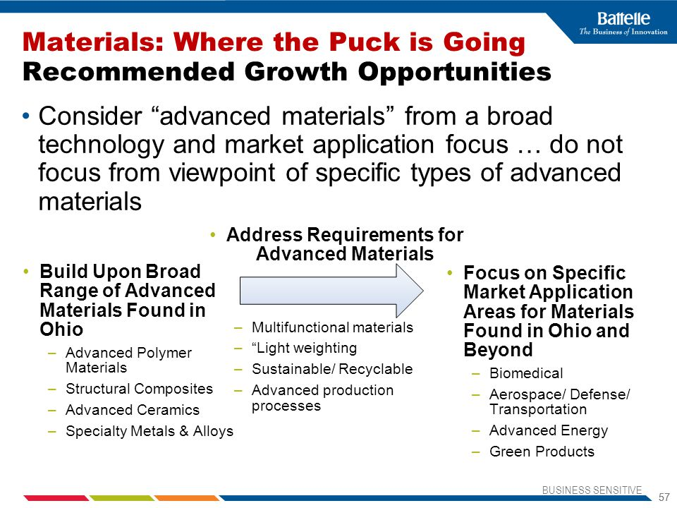 Materials: Where the Puck is Going Recommended Growth Opportunities