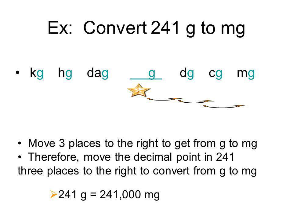 Ex: Convert 241 g to mg kg hg dag g dg cg mg