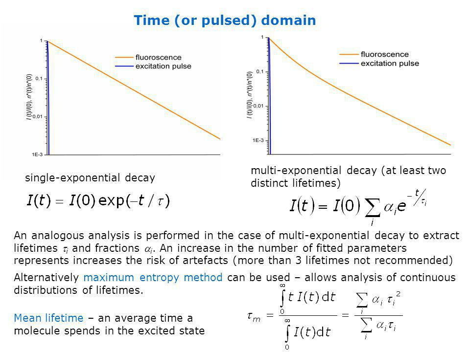 Time (or pulsed) domain