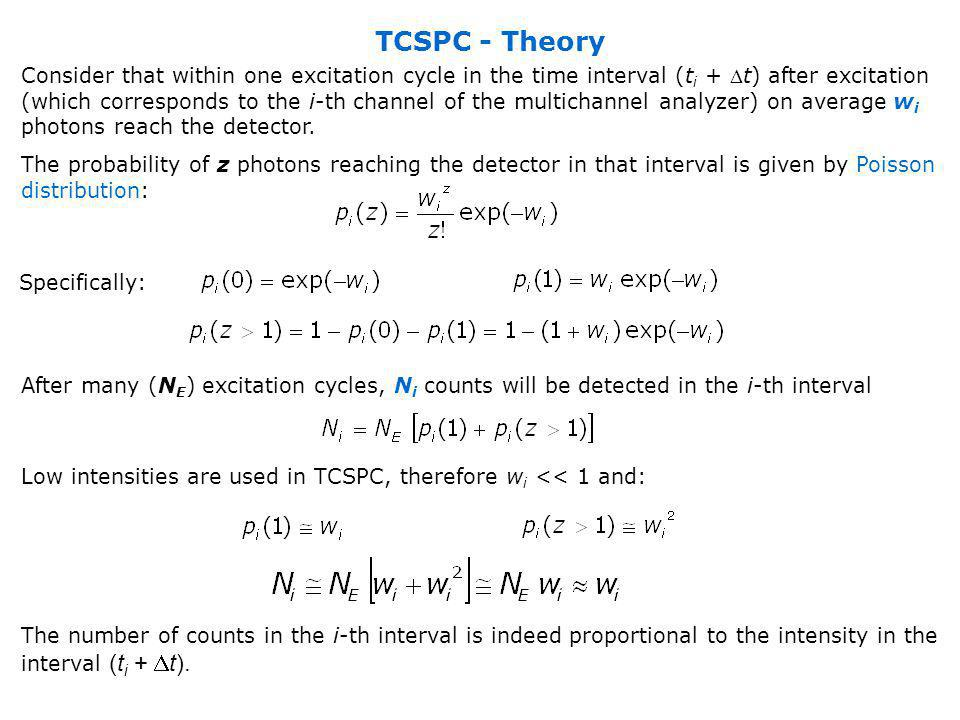 TCSPC - Theory