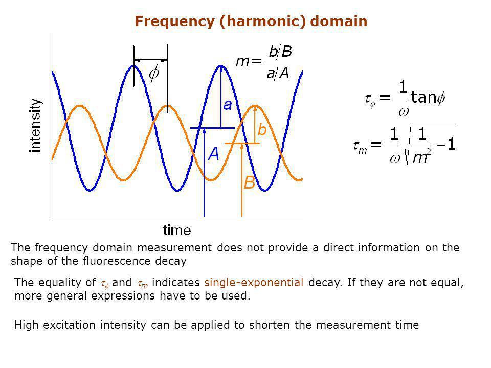 Frequency (harmonic) domain