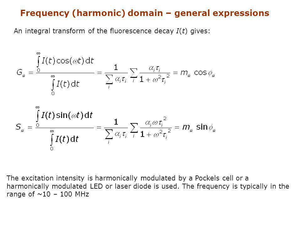 Frequency (harmonic) domain – general expressions