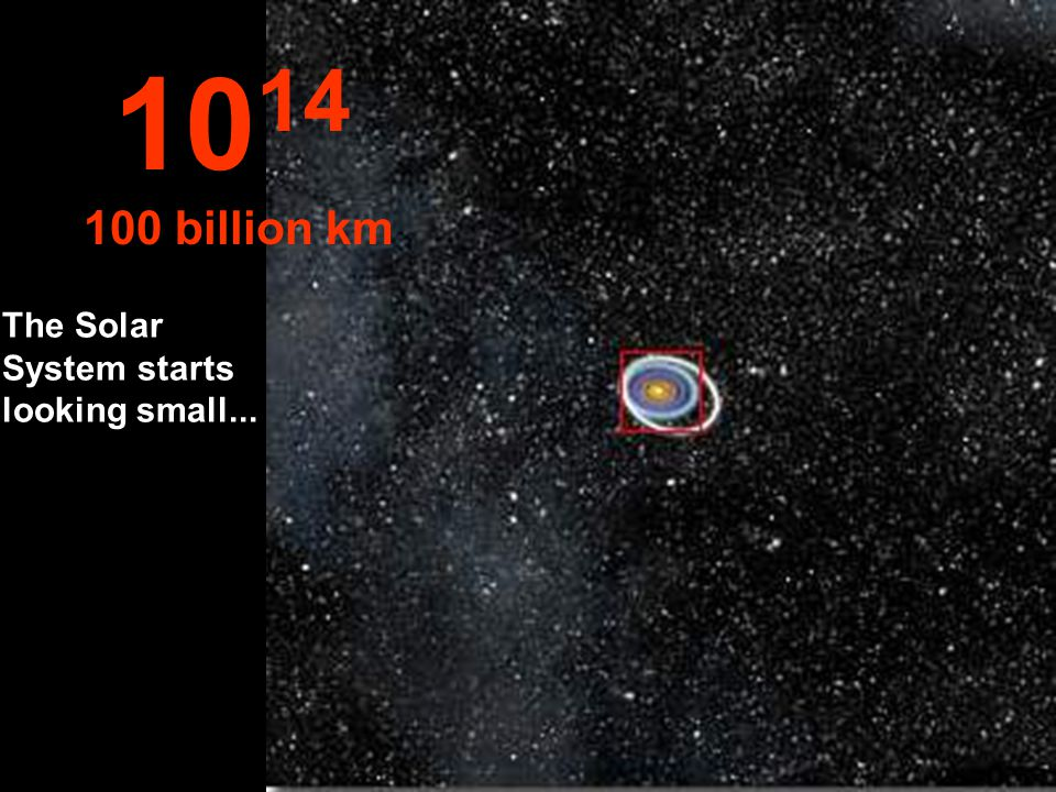 1014 100 billion km The Solar System starts looking small...