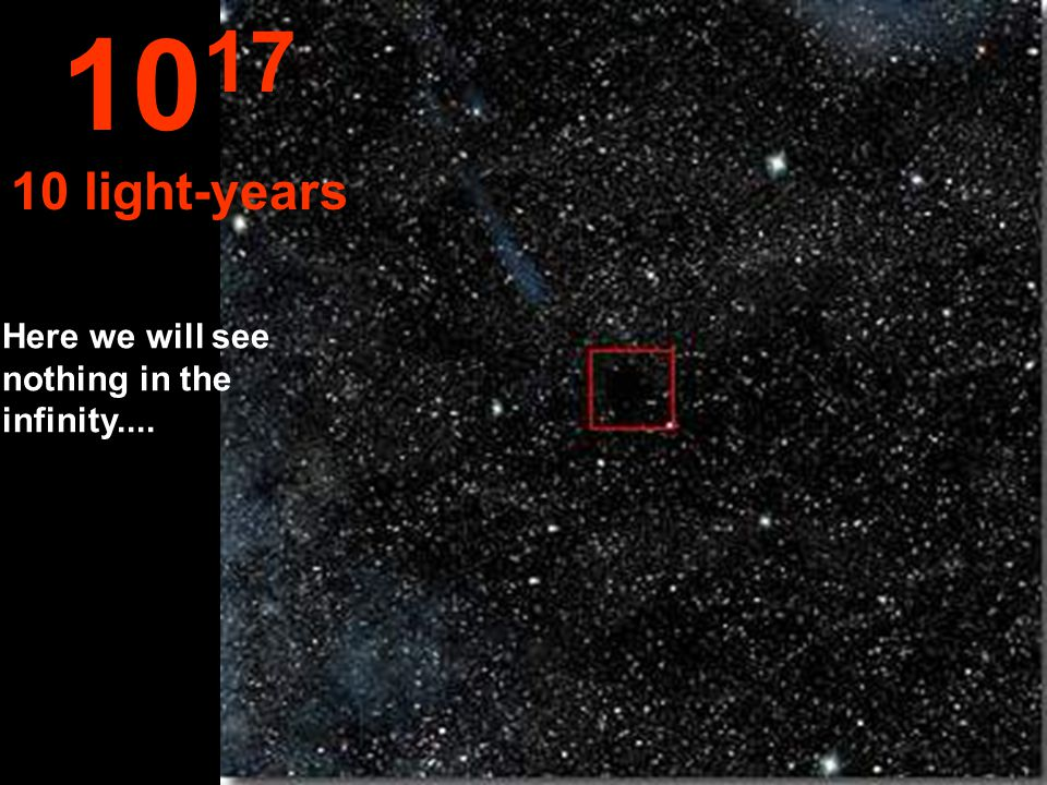 1017 10 light-years Here we will see nothing in the infinity....