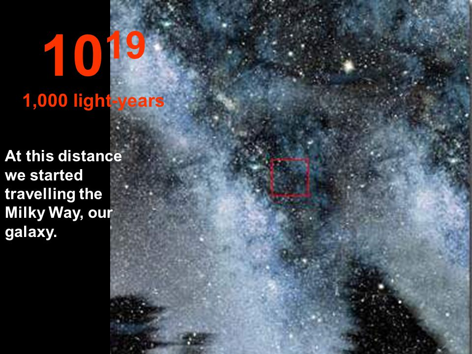 1019 1,000 light-years At this distance we started travelling the Milky Way, our galaxy.