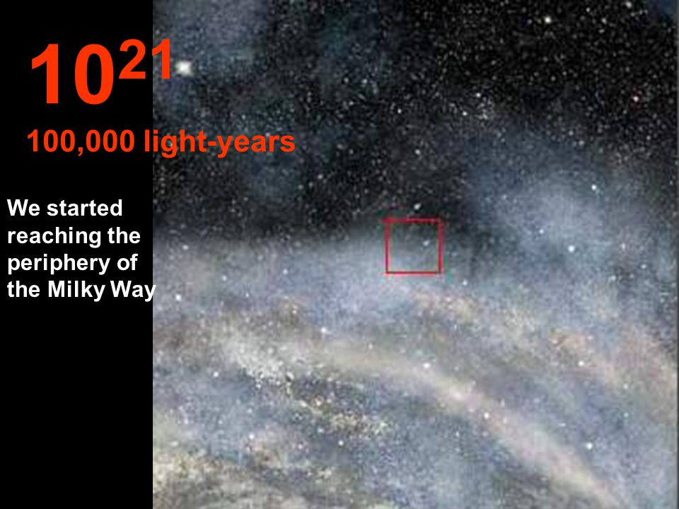1021 100,000 light-years We started reaching the periphery of the Milky Way
