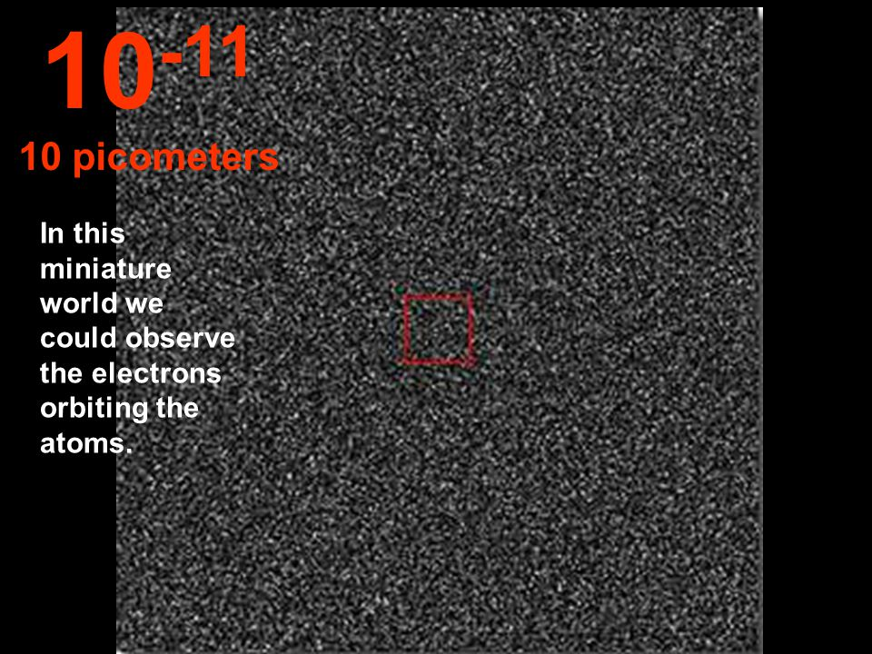 10-11 10 picometers In this miniature world we could observe the electrons orbiting the atoms.