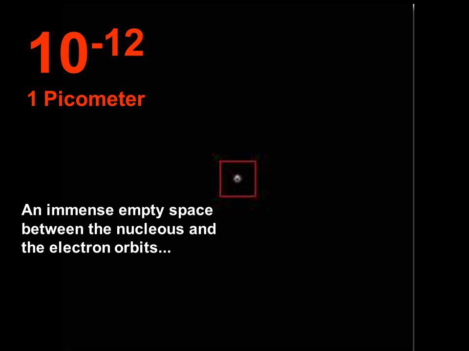 10-12 1 Picometer An immense empty space between the nucleous and the electron orbits...