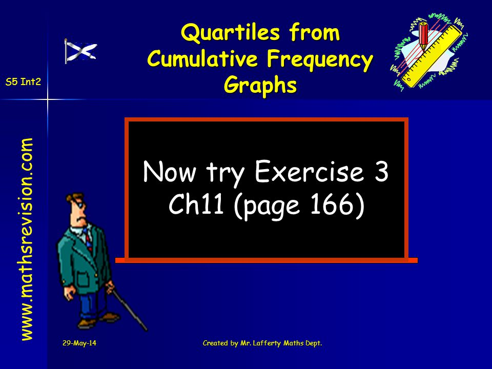 Quartiles from Cumulative Frequency Graphs