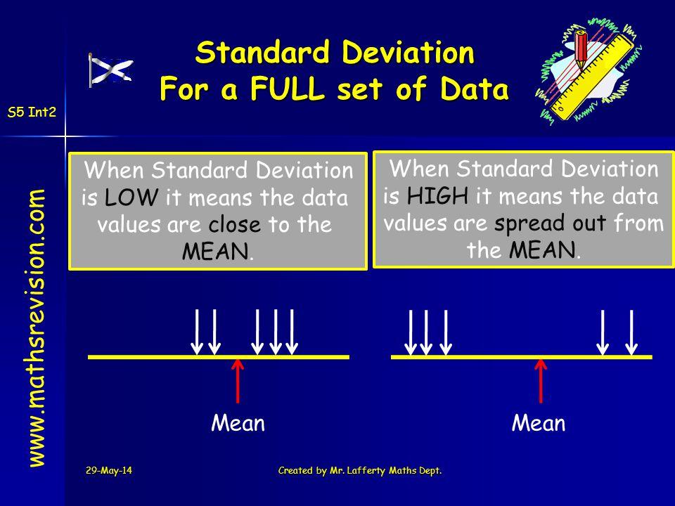 Standard Deviation For a FULL set of Data