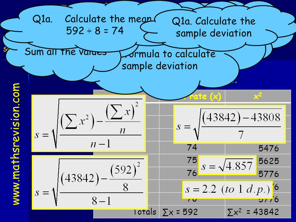 Standard Deviation For a Sample of Data