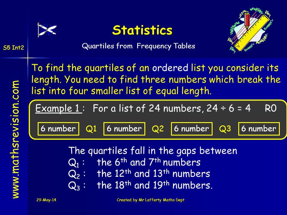 Created by Mr Lafferty Maths Dept