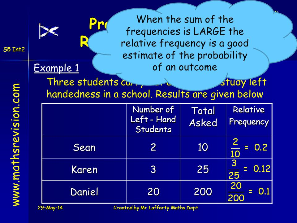 Probability from Relative Frequency