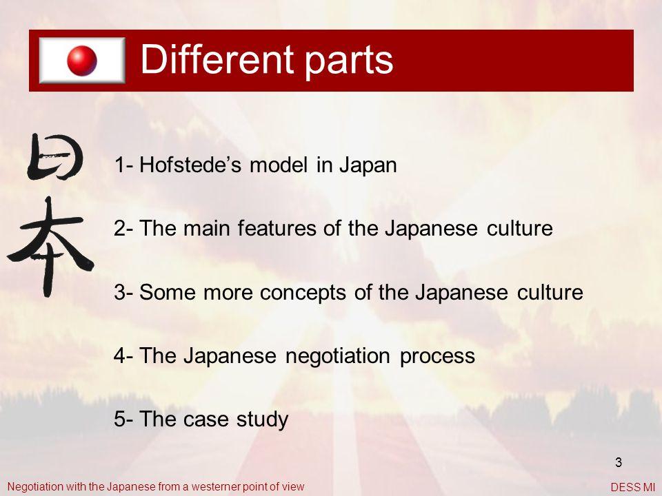 Different parts 1- Hofstede's model in Japan