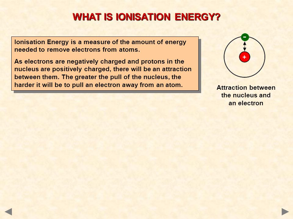WHAT IS IONISATION ENERGY