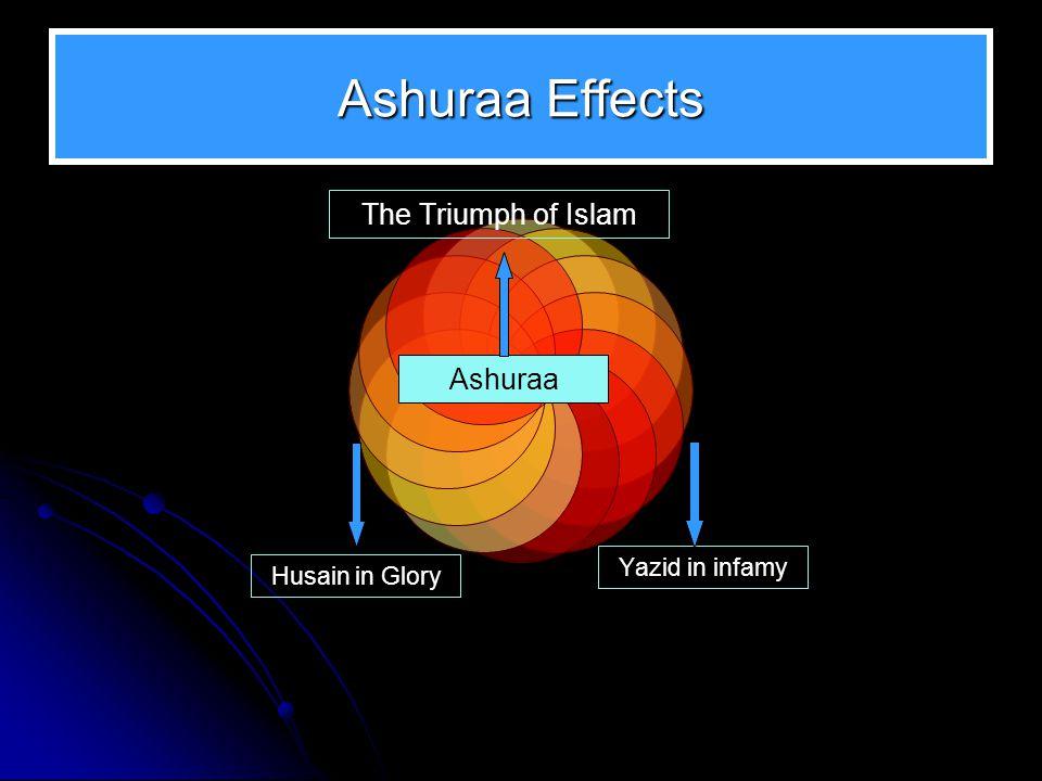 Ashuraa Effects