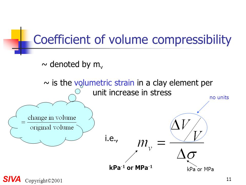 Coefficient of volume compressibility