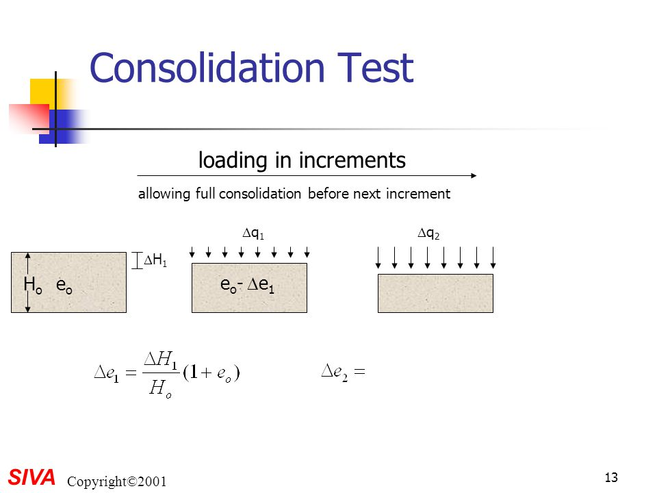 Consolidation Test loading in increments eo Ho eo- e1