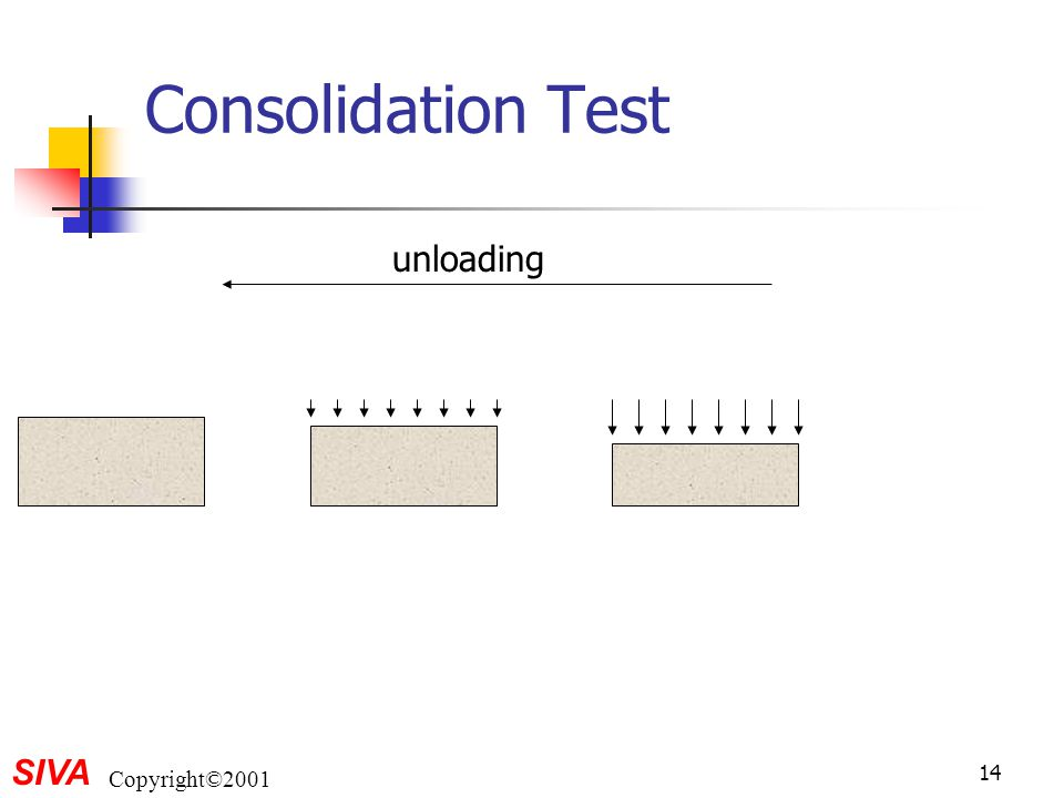 Consolidation Test unloading