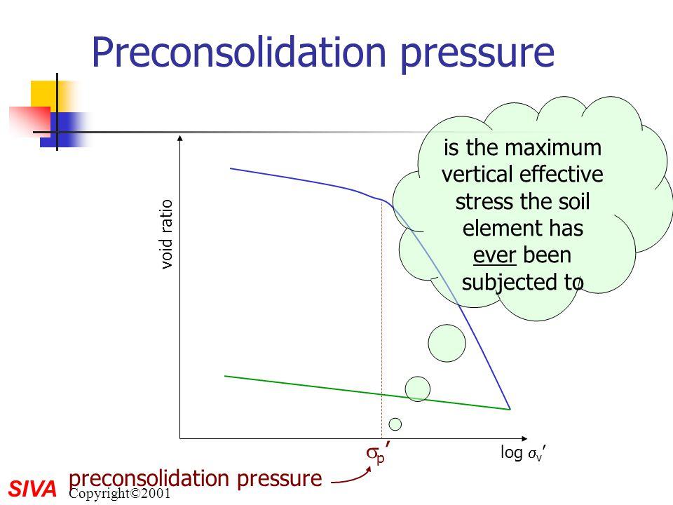 Preconsolidation pressure